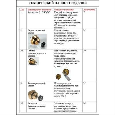 """Коллектор теплого пола Valtec 1"""" 8x3/4"""" из нержавеющей стали с термостатическими клапанами"""