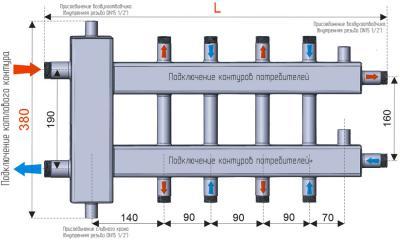 """Коллектор с гидрострелкой Gidruss """"компакт"""" BMK-60-5DU (60 кВт, 5 контуров 3/4"""", вход G 1"""", Межосевое расстояние 90 мм)"""